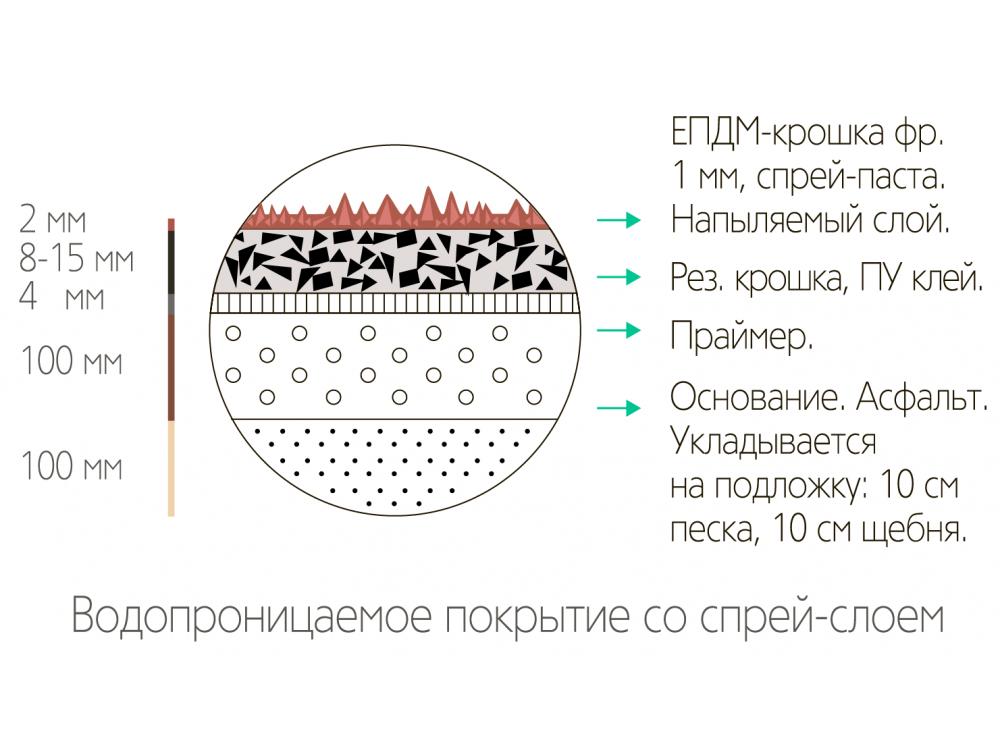 ЭКО_Спрей
