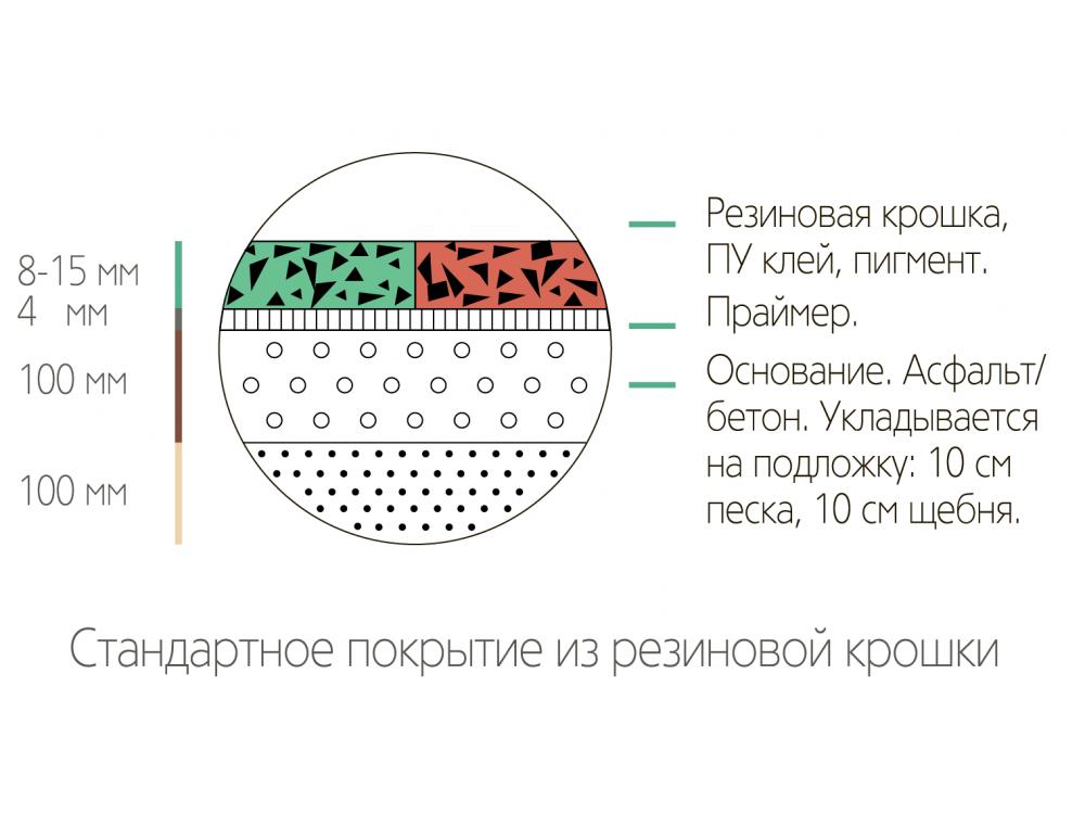 ЭКО_Стандарт