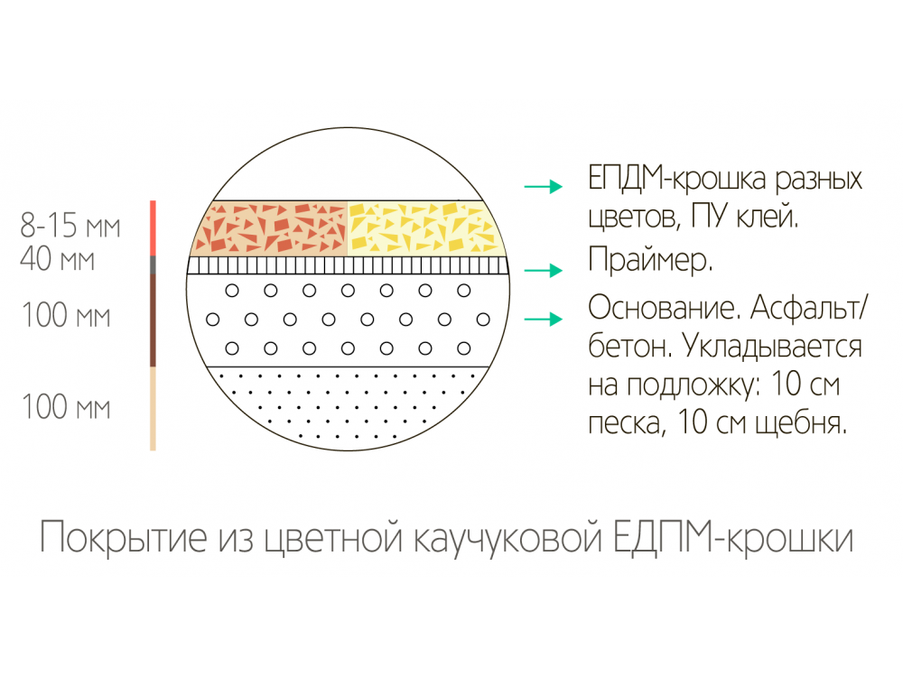 ЭКО_ЭПДМ